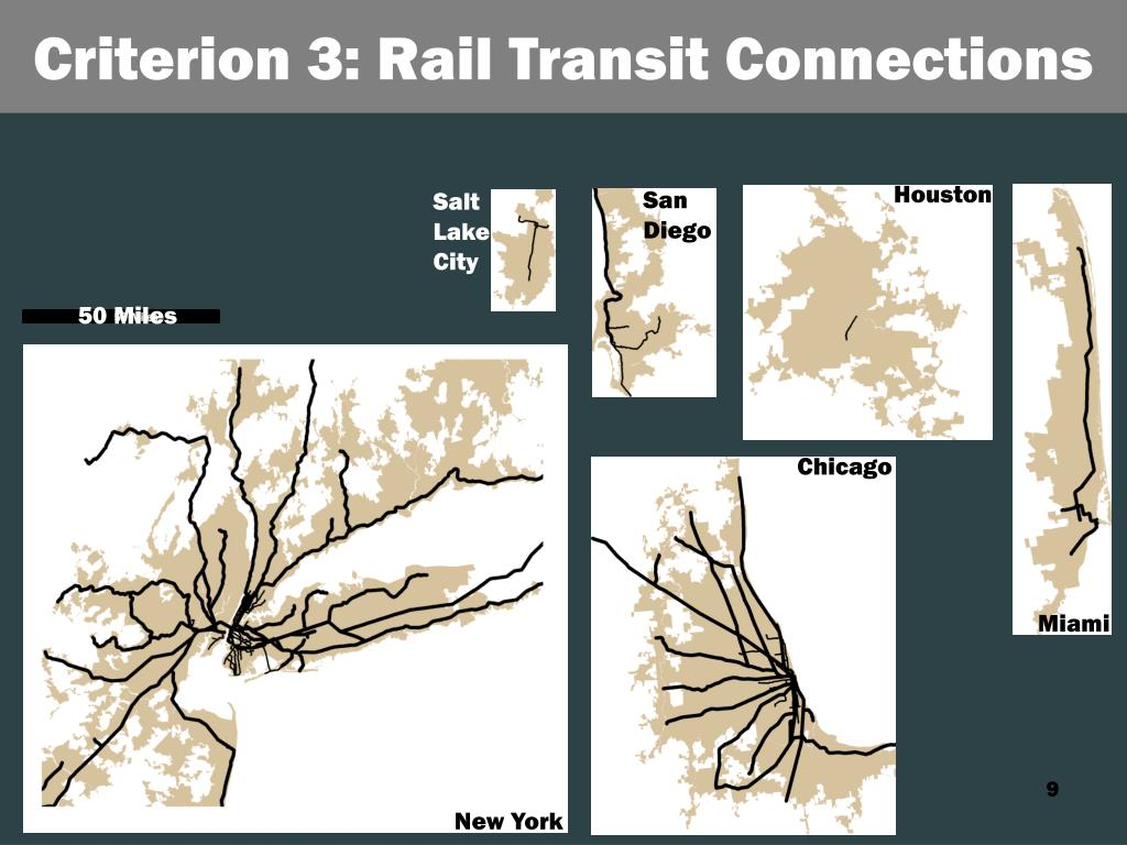 Criterion 3: Rail Transit Connections