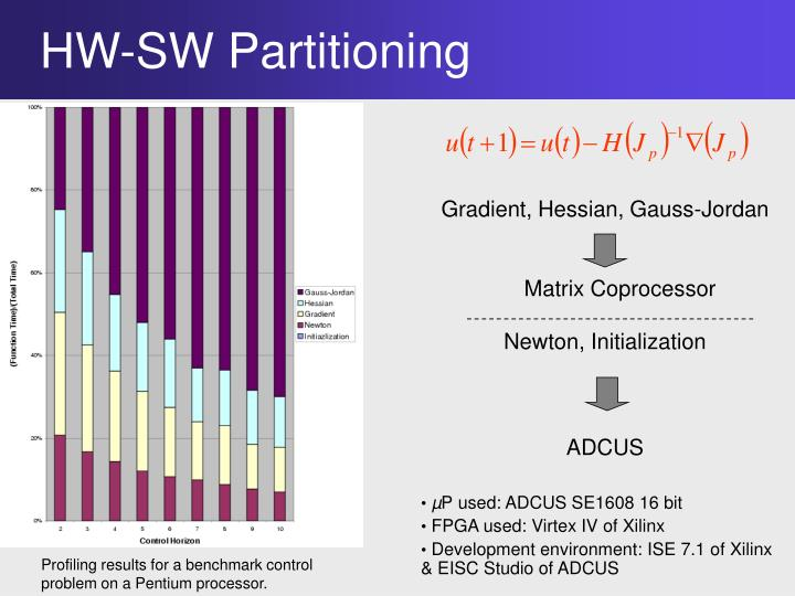 HW-SW Partitioning