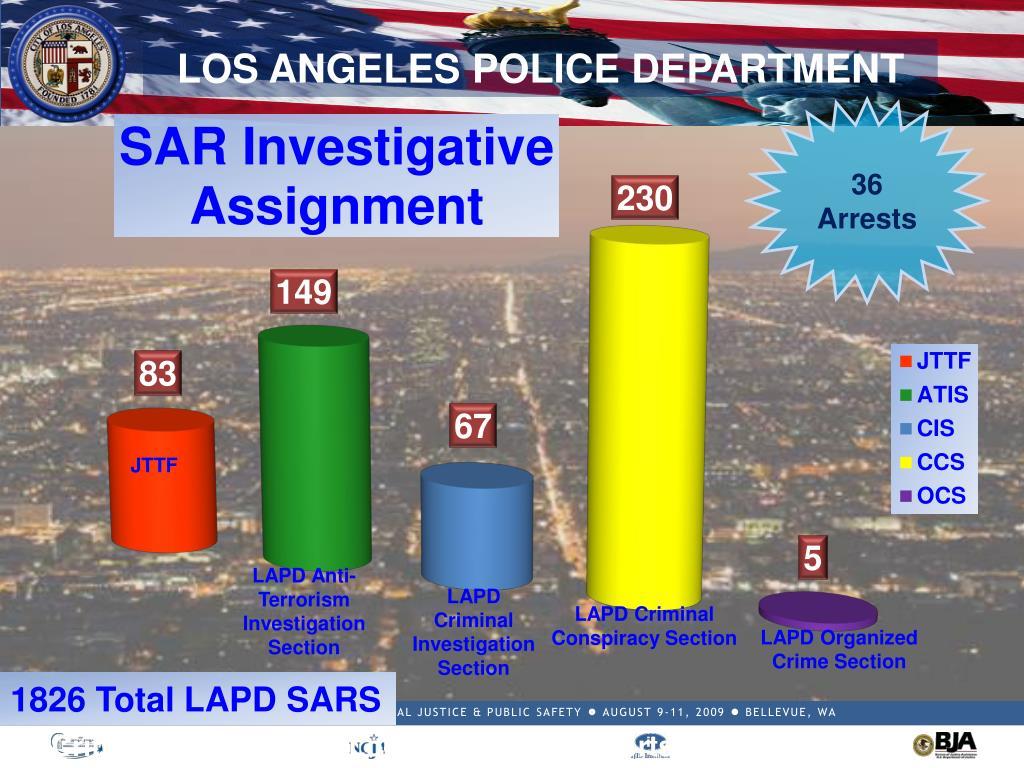 36 Arrests