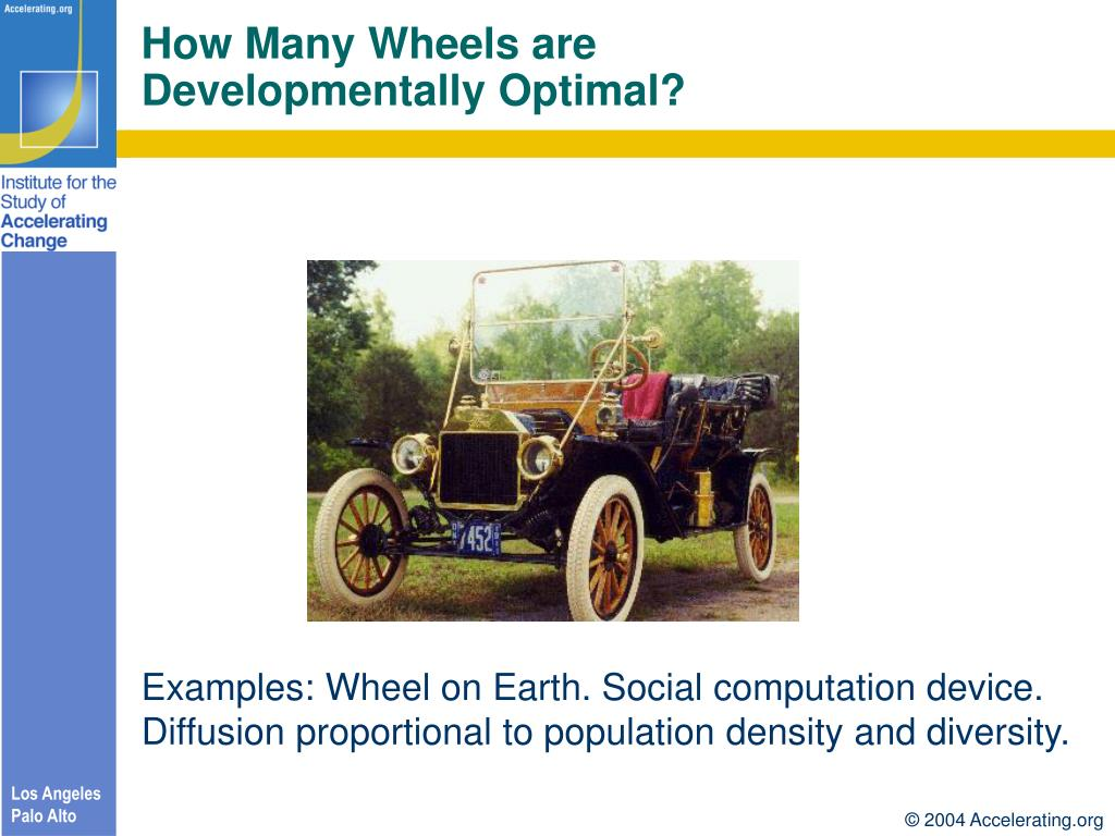 How Many Wheels are