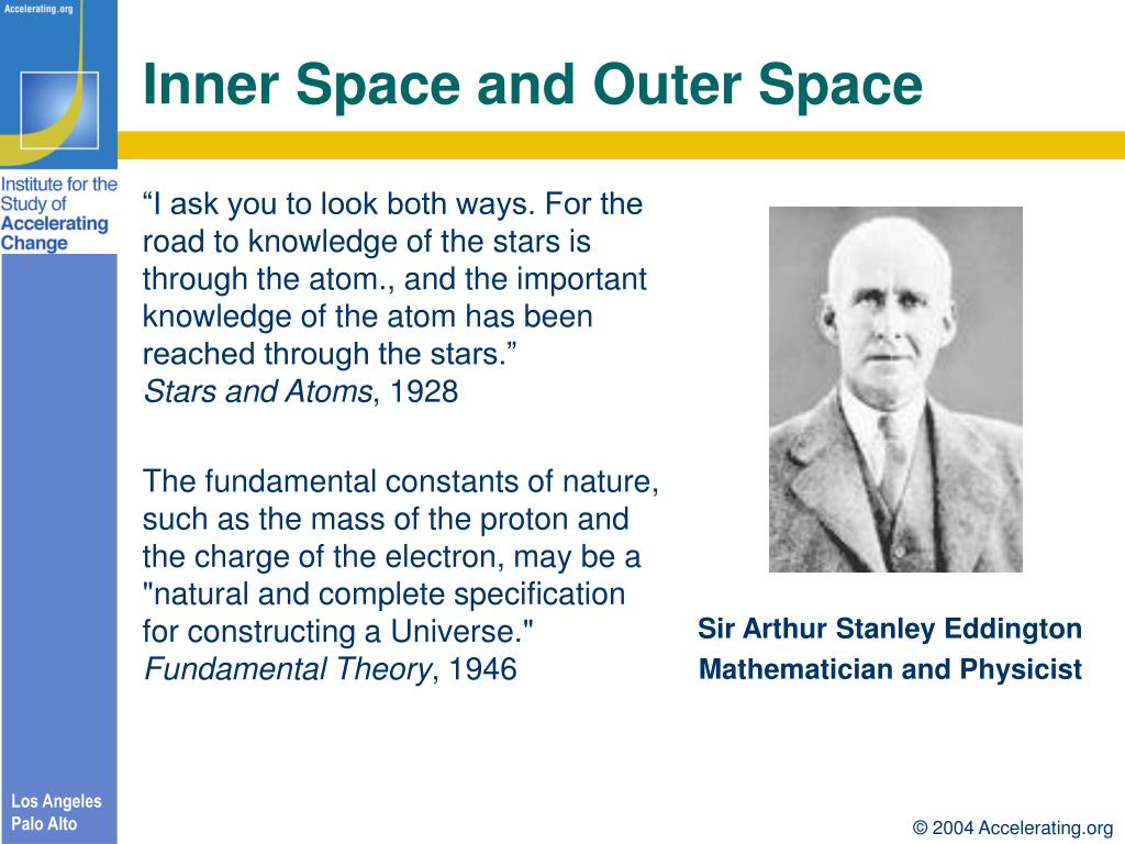 Inner Space and Outer Space