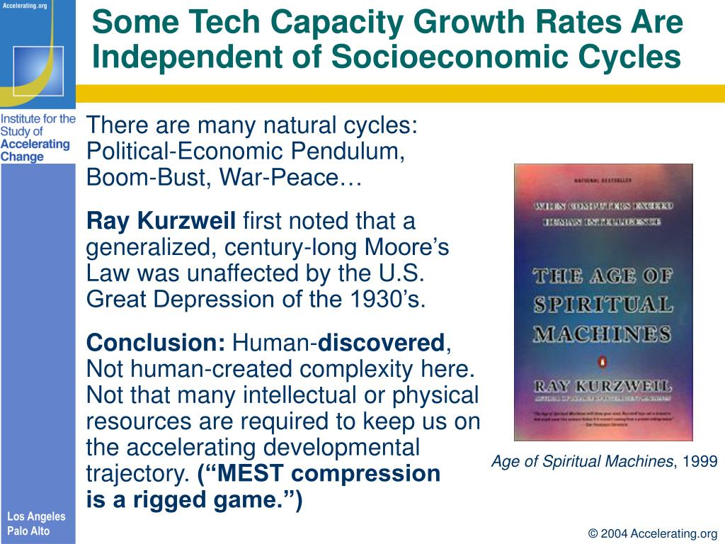 Some Tech Capacity Growth Rates Are