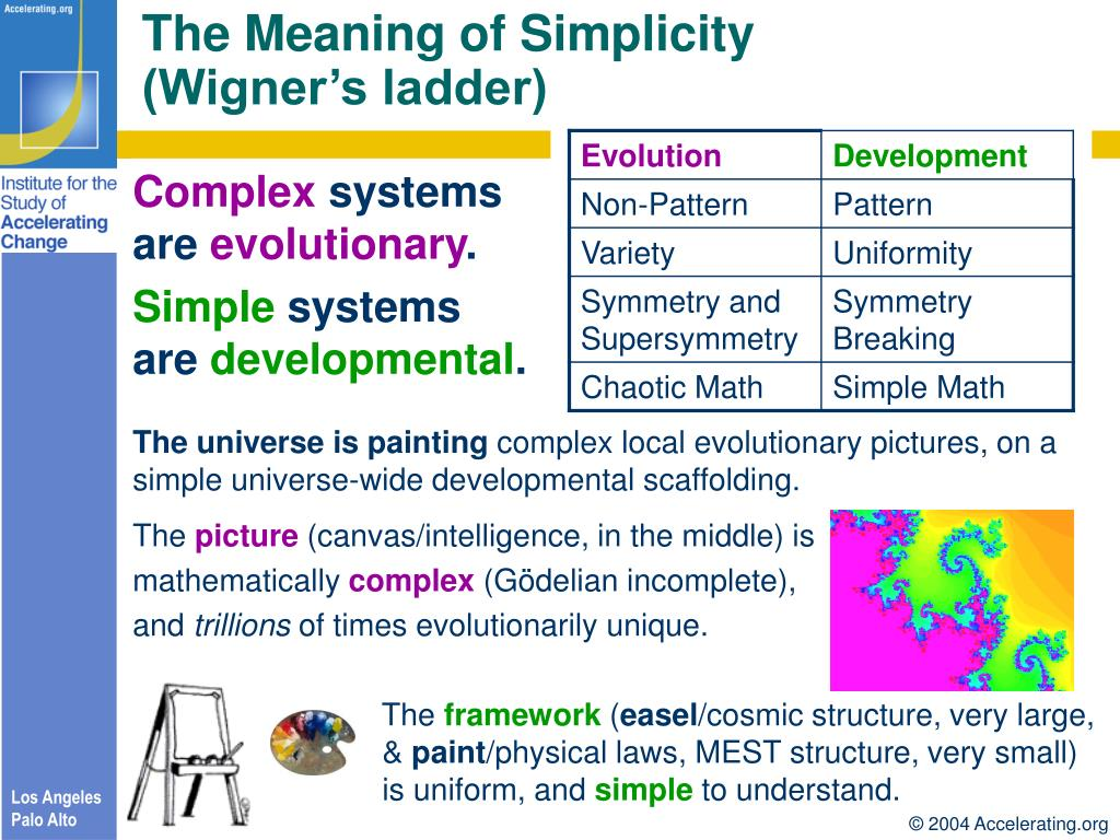 The Meaning of Simplicity