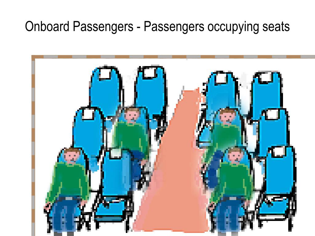 Onboard Passengers - Passengers occupying seats