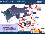 3g deployments asia pacific