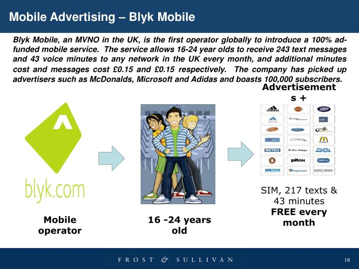 Mobile Advertising – Blyk Mobile
