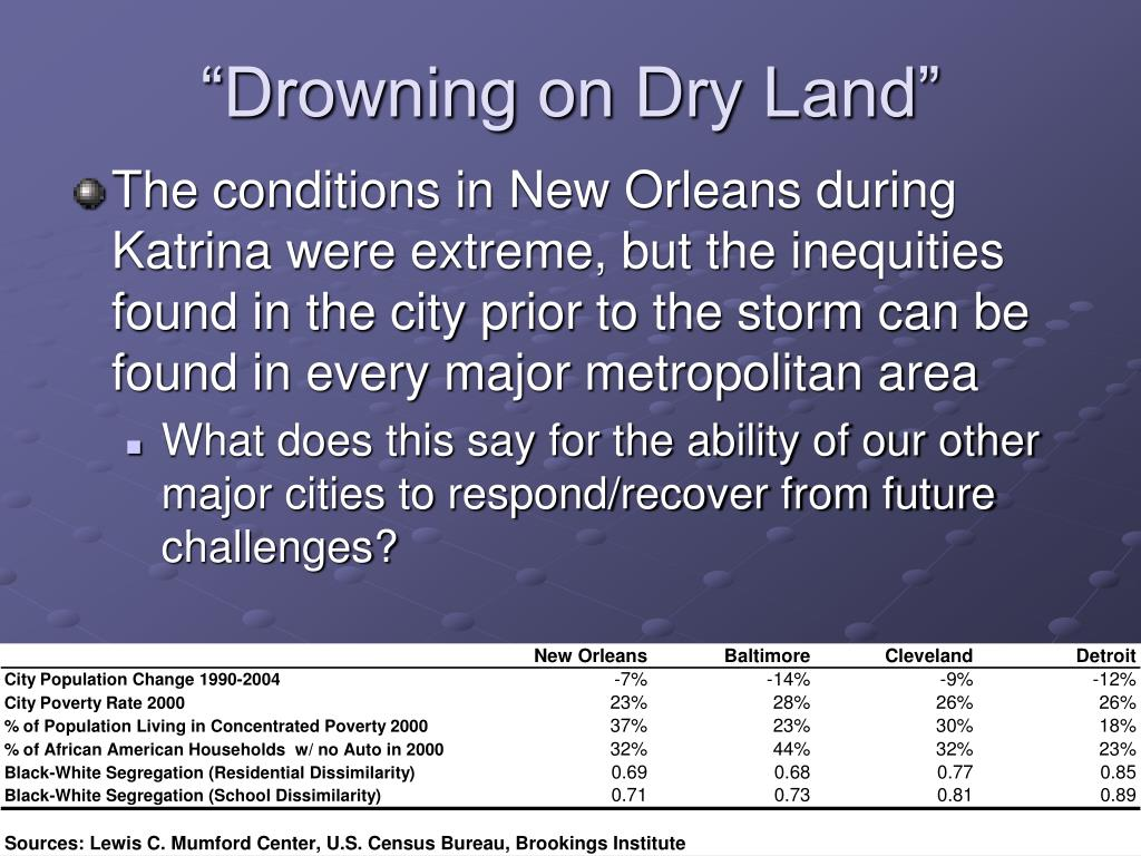 """""""Drowning on Dry Land"""""""