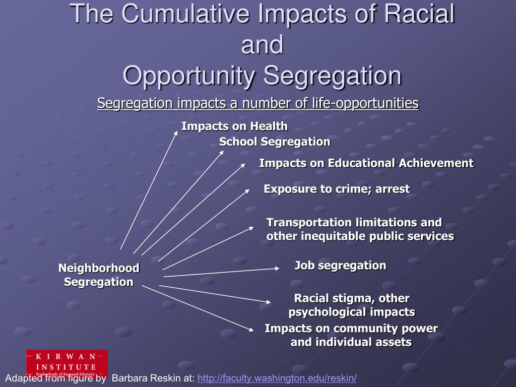 The Cumulative Impacts of Racial and