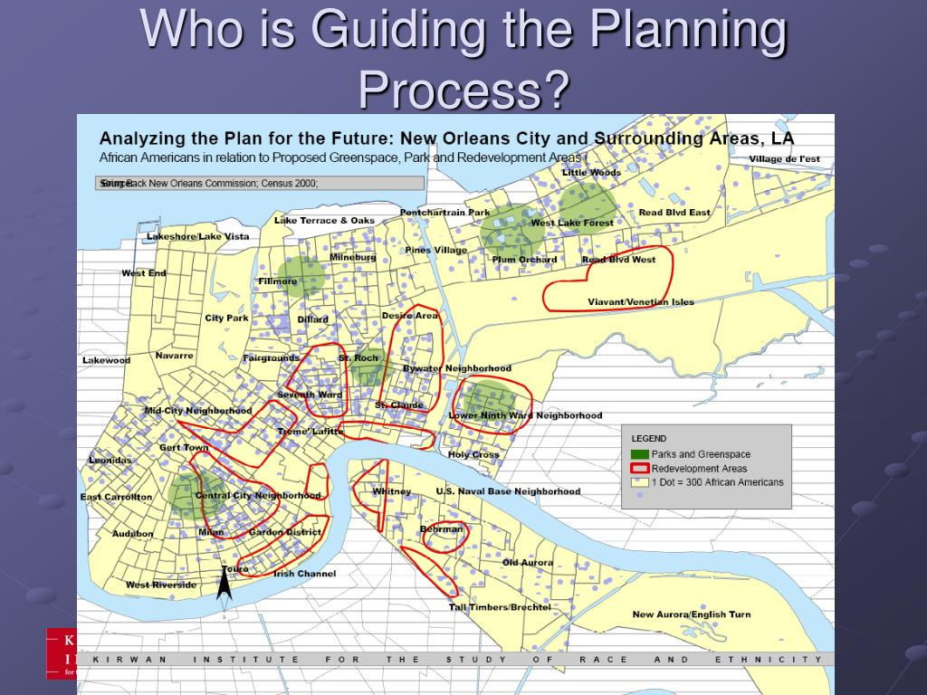Who is Guiding the Planning Process?