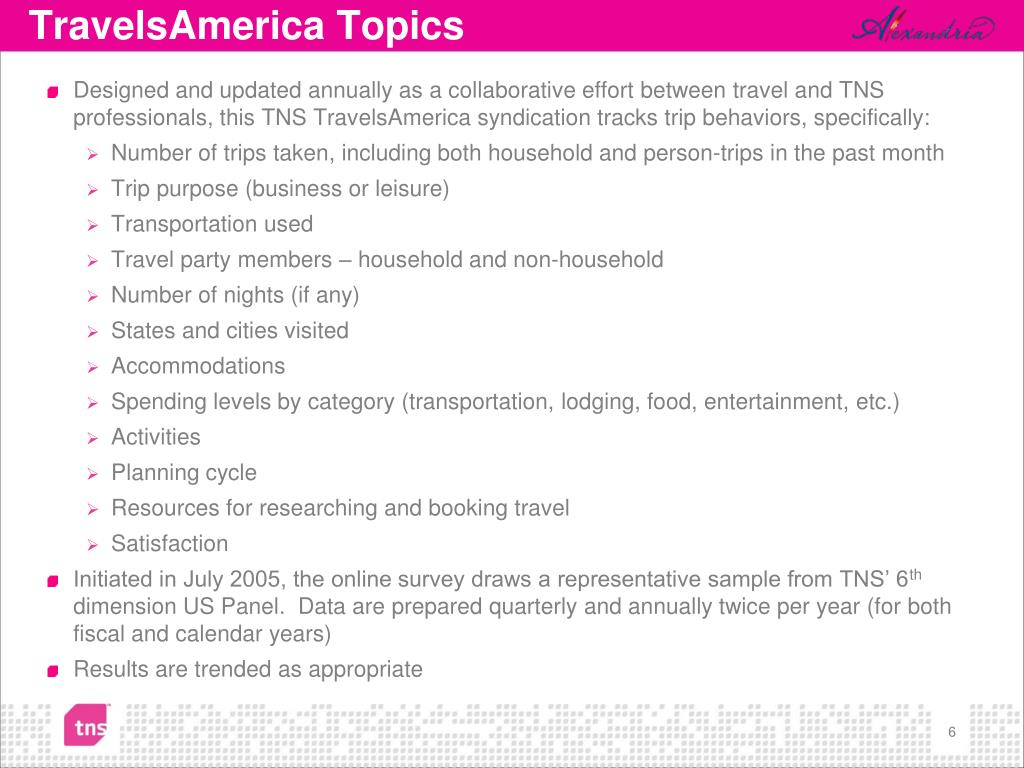 TravelsAmerica Topics