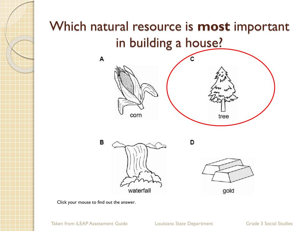 Which natural resource is