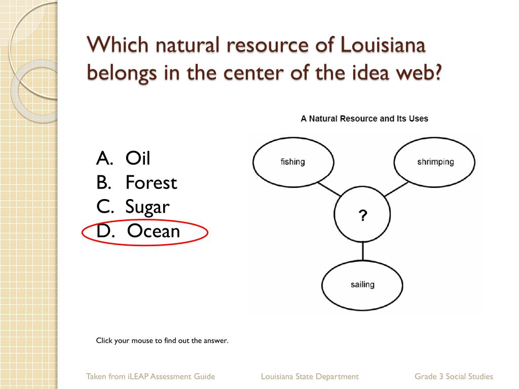 Which natural resource of Louisiana belongs in the center of the idea web?