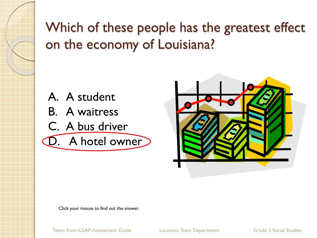 Which of these people has the greatest effect on the economy of Louisiana?