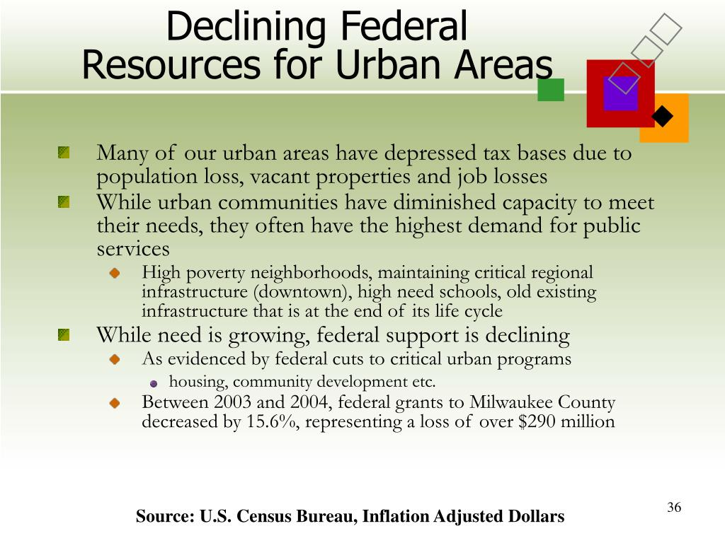 Declining Federal Resources for Urban Areas