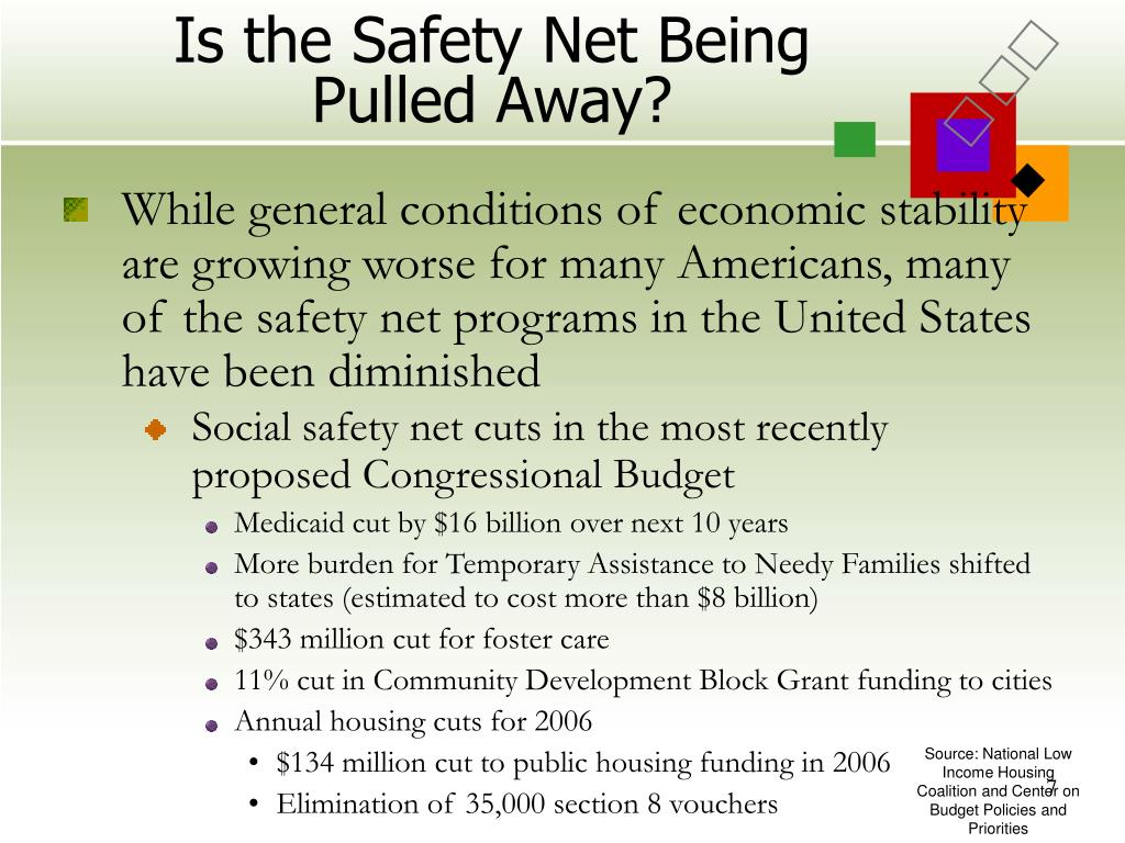 Is the Safety Net Being Pulled Away?