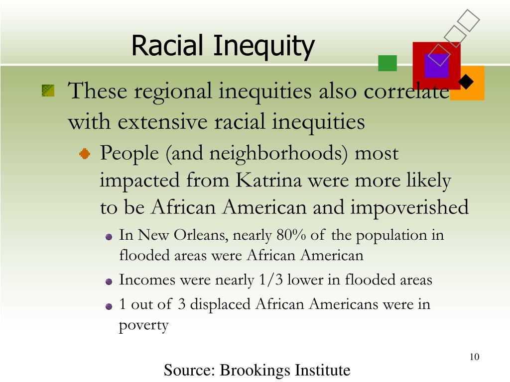 Racial Inequity