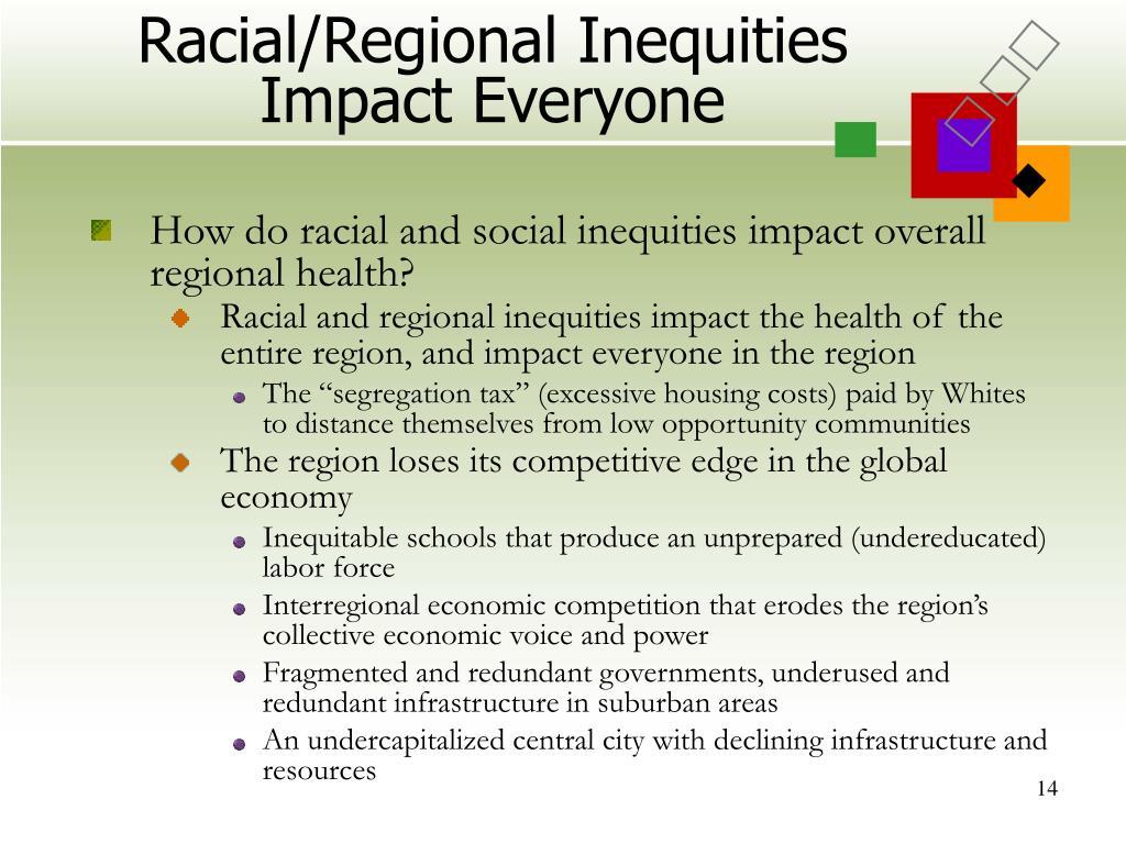 Racial/Regional Inequities