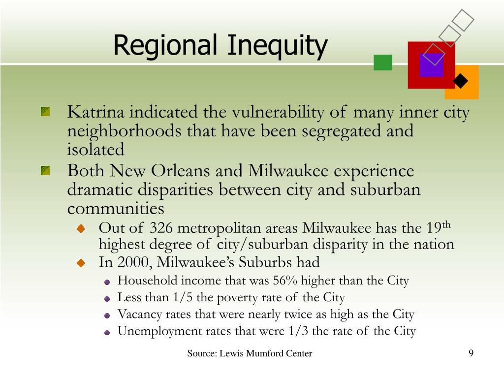 Regional Inequity