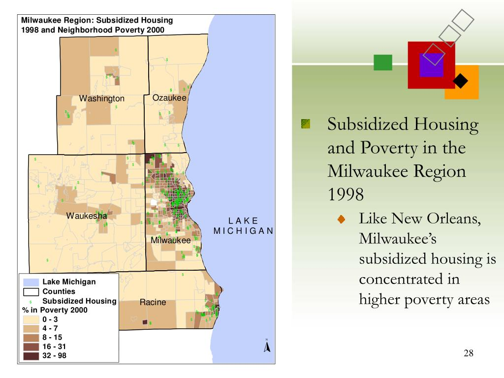Subsidized Housing and Poverty in the Milwaukee Region 1998