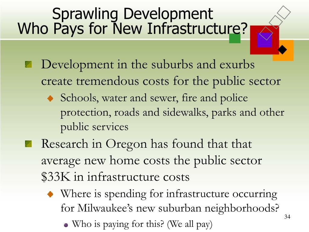 Sprawling Development