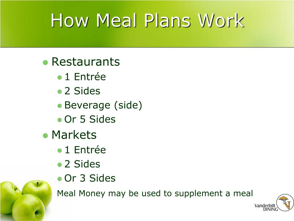 How Meal Plans Work