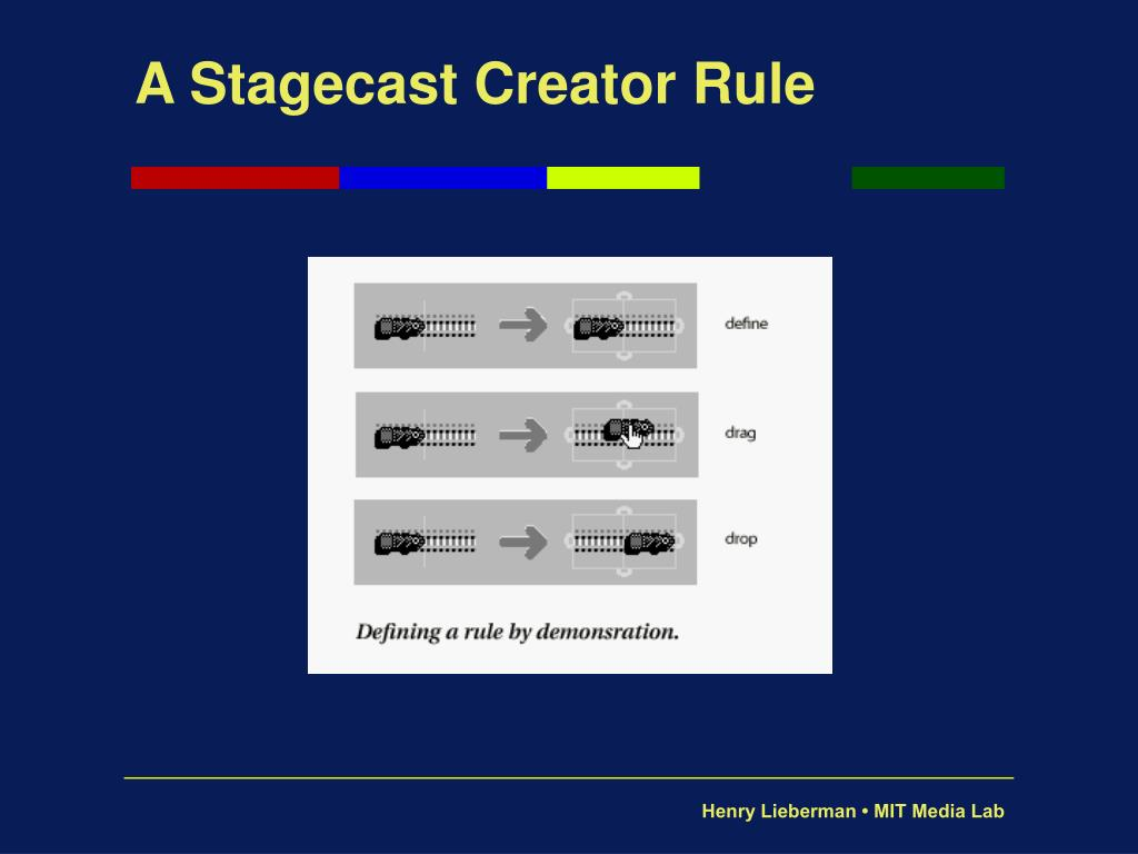 A Stagecast Creator Rule