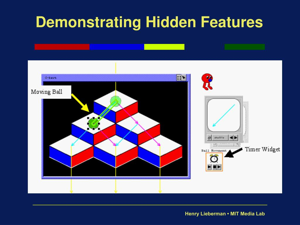 Demonstrating Hidden Features