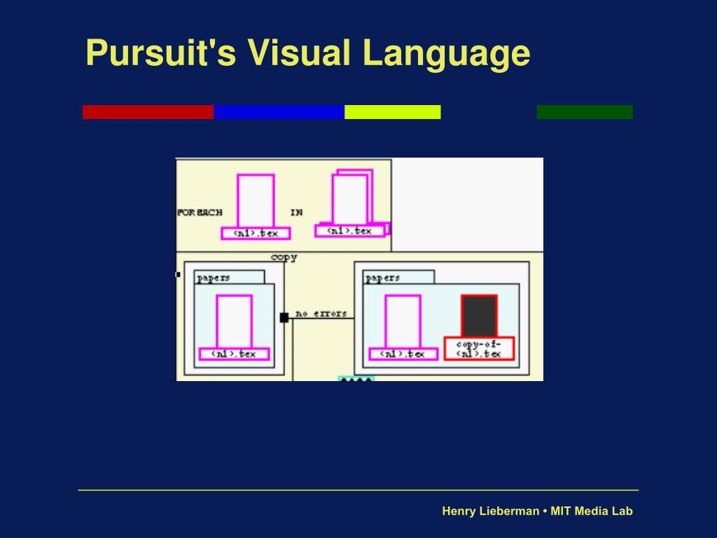 Pursuit's Visual Language