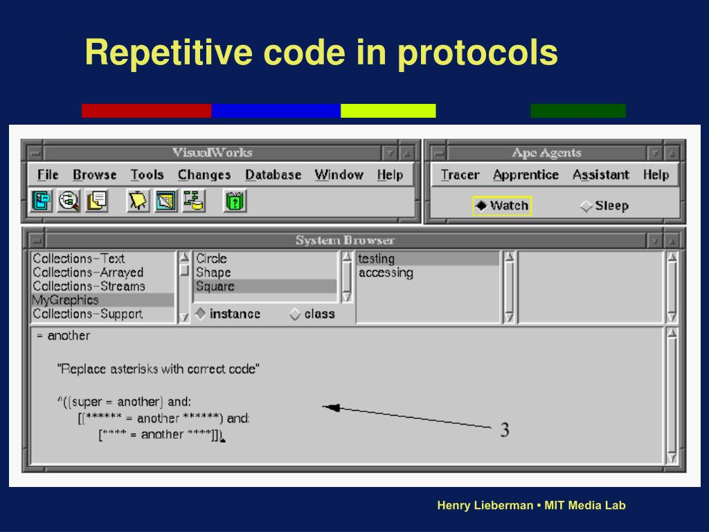 Repetitive code in protocols