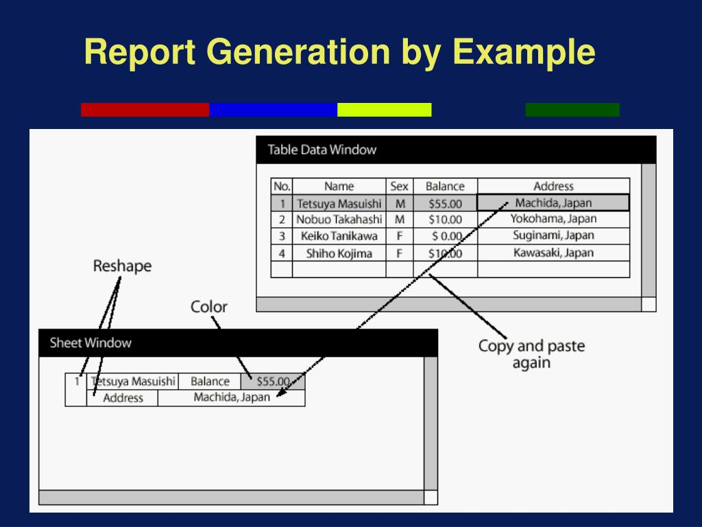 Report Generation by Example