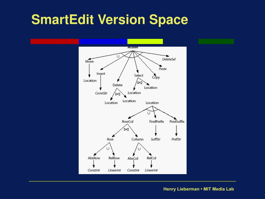 SmartEdit Version Space