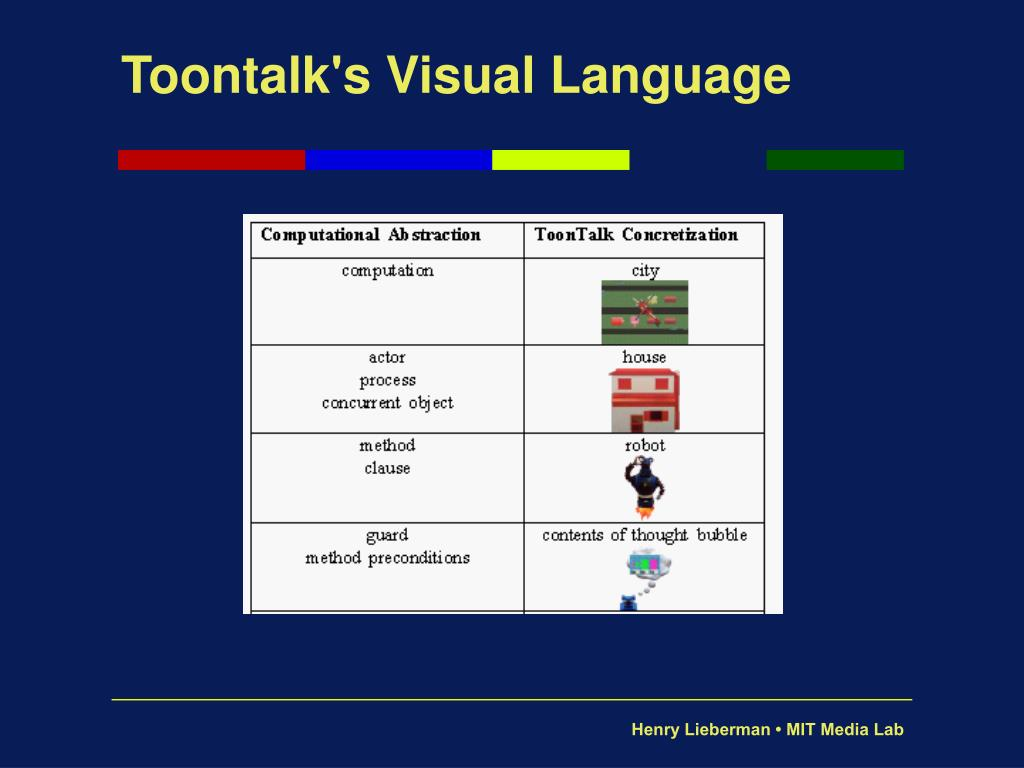 Toontalk's Visual Language