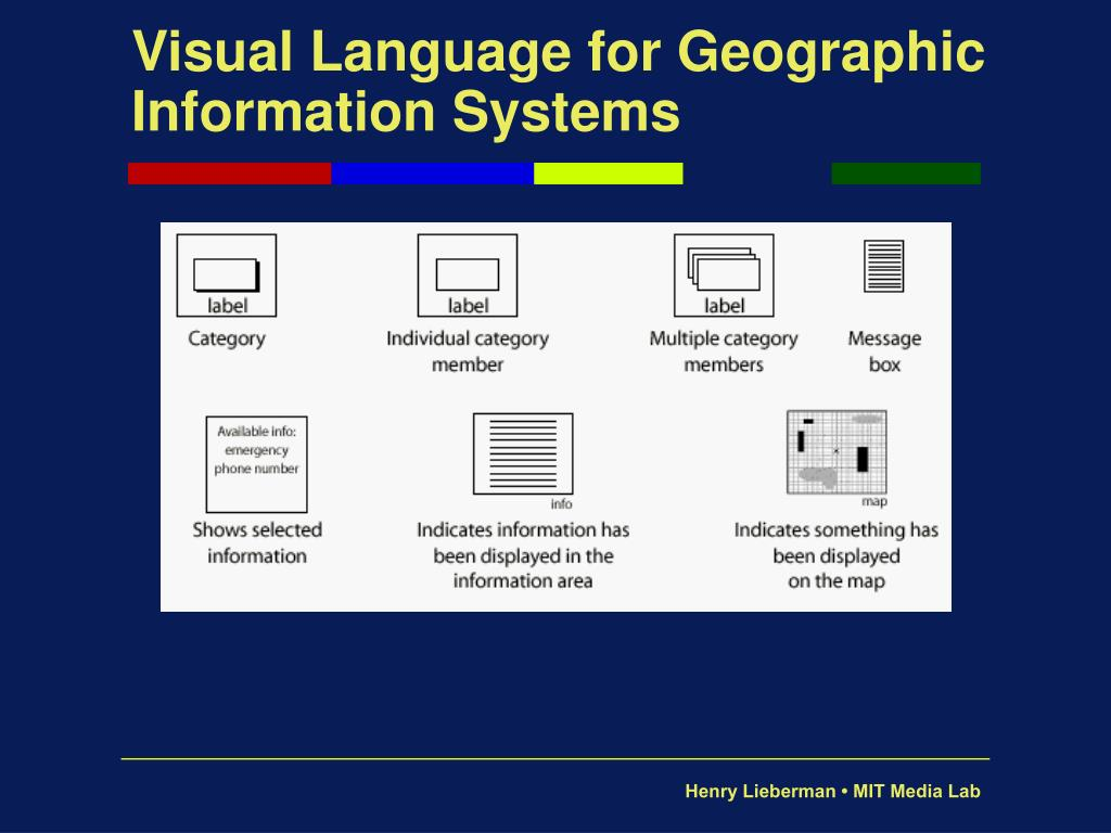 Visual Language for Geographic Information Systems