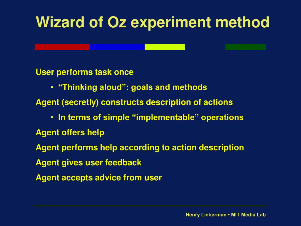 Wizard of Oz experiment method
