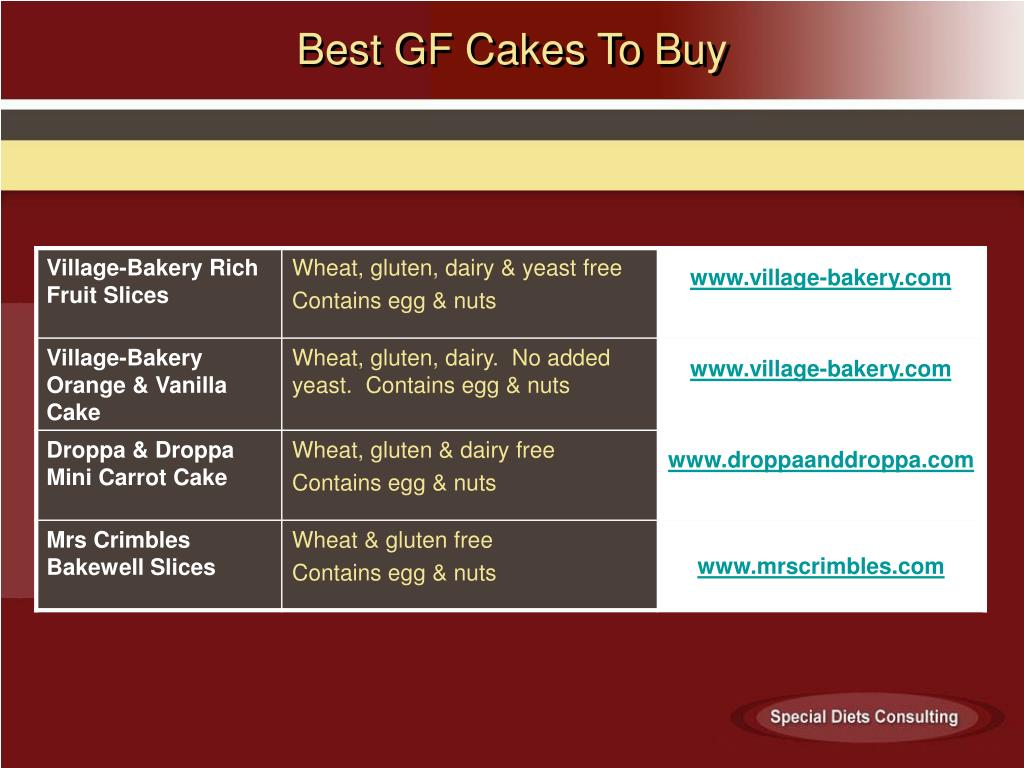 Best GF Cakes To Buy