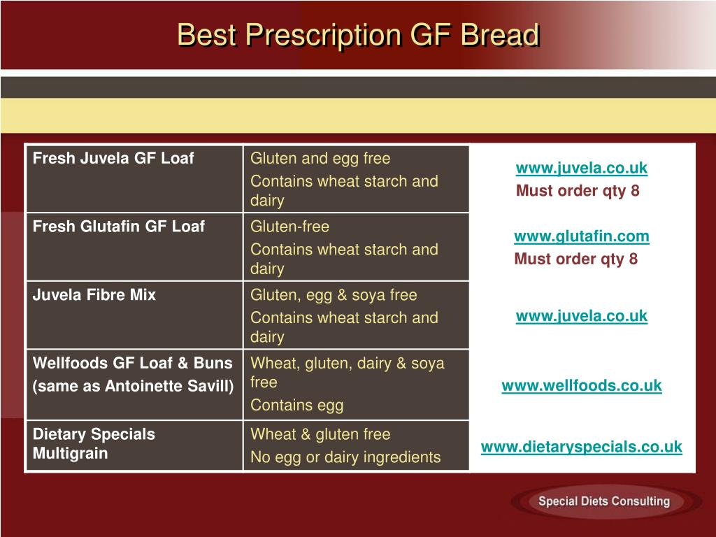 Best Prescription GF Bread
