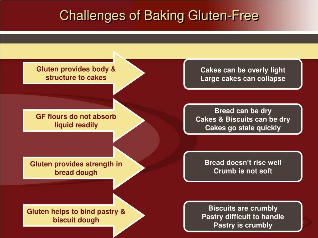 Challenges of Baking Gluten-Free