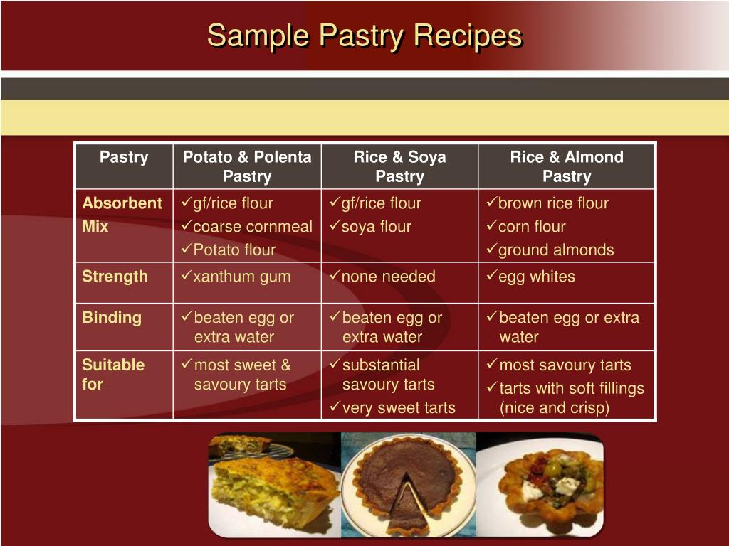 Sample Pastry Recipes
