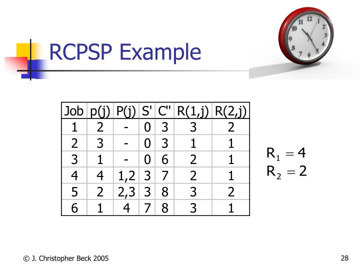 RCPSP Example