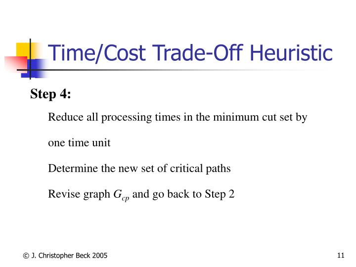 Time/Cost Trade-Off Heuristic
