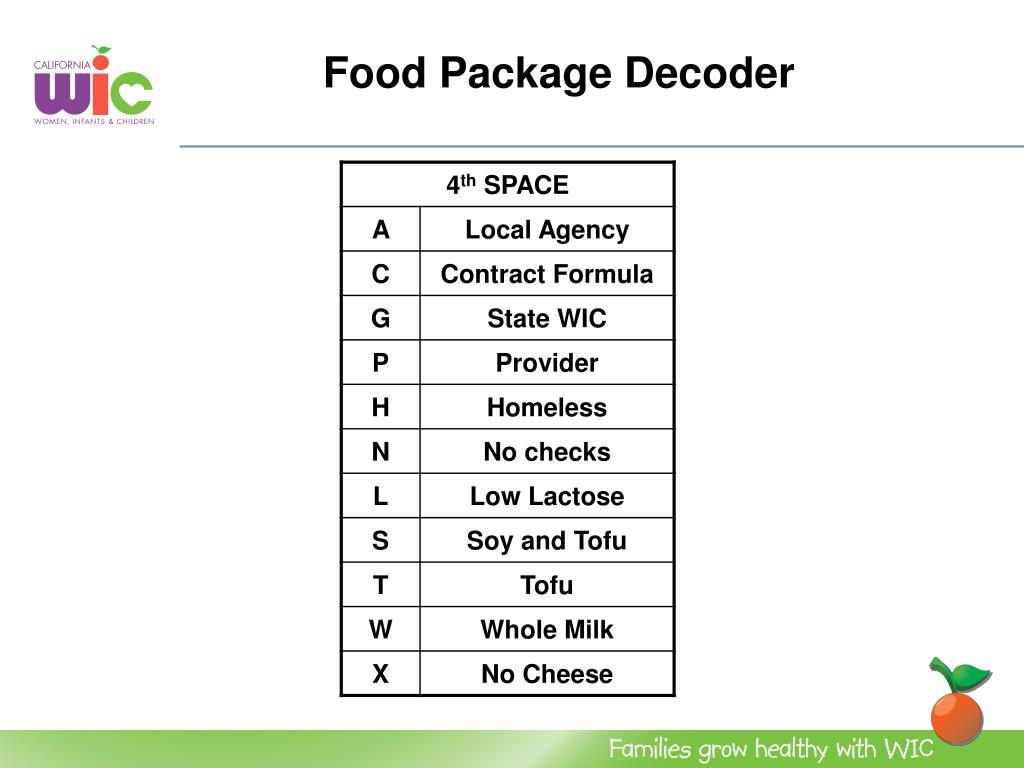 Food Package Decoder
