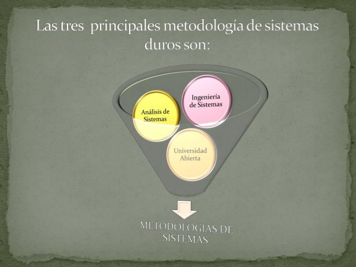 Las tres  principales metodología de sistemas duros son: