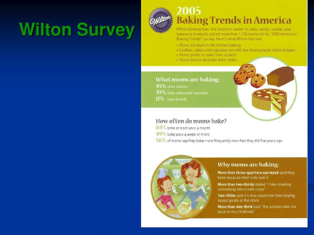 Wilton Survey