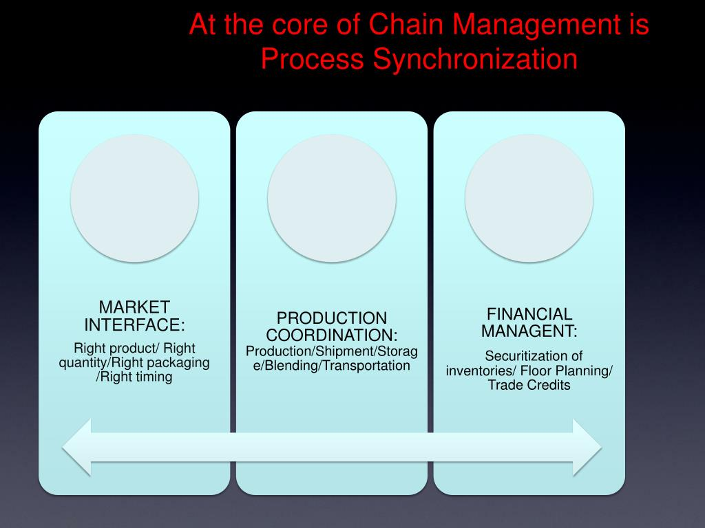 At the core of Chain Management is