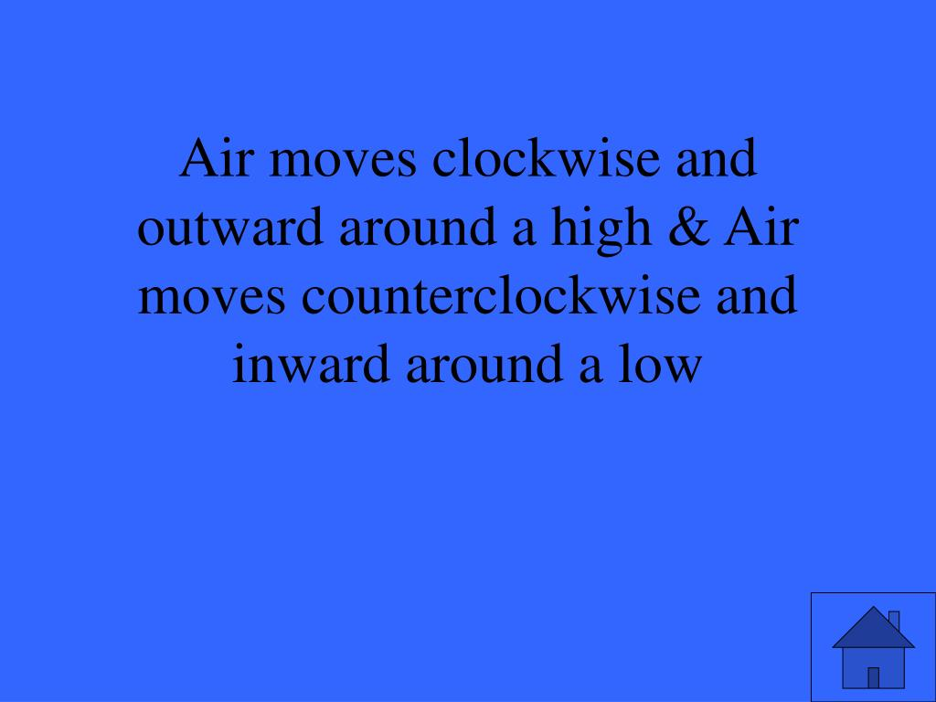 Air moves clockwise and outward around a high & Air moves counterclockwise and inward around a low
