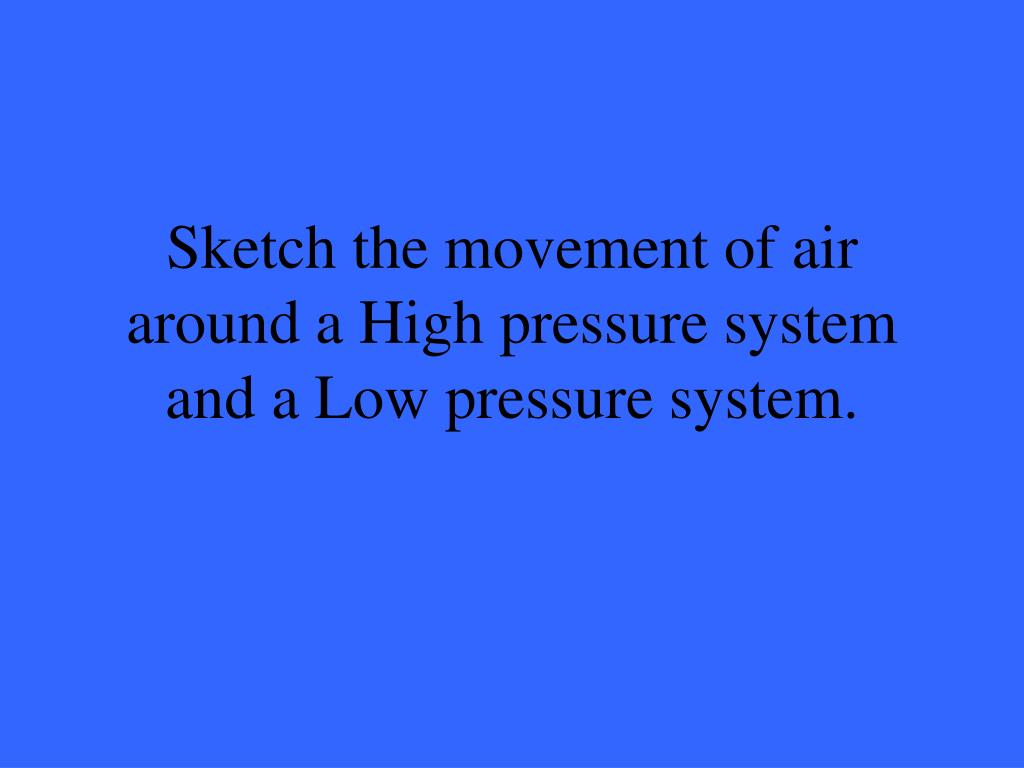 Sketch the movement of air around a High pressure system and a Low pressure system.