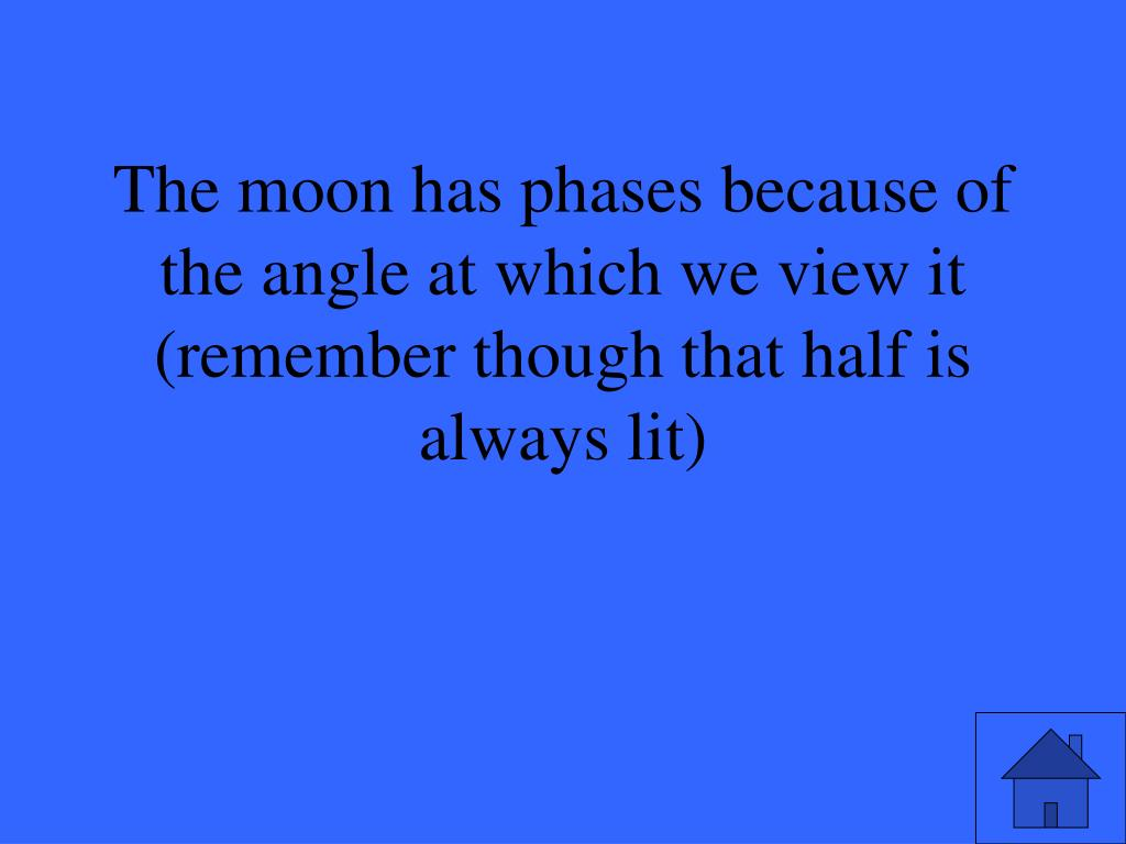 The moon has phases because of the angle at which we view it (remember though that half is always lit)