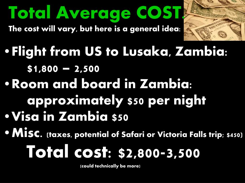 Total Average COST.
