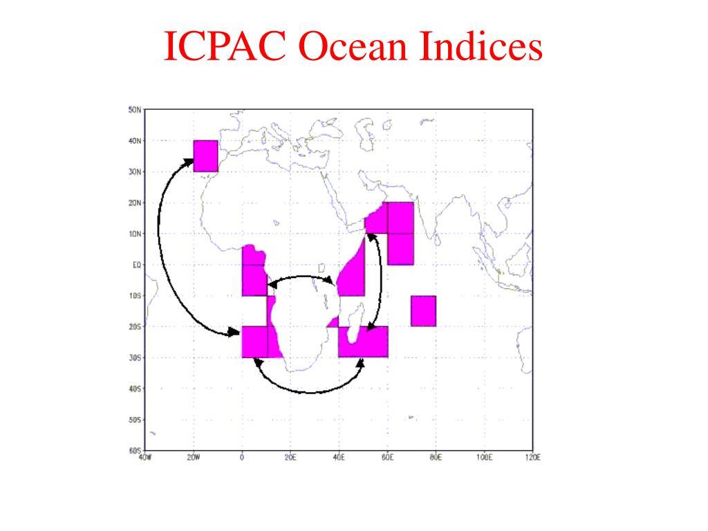 ICPAC Ocean Indices
