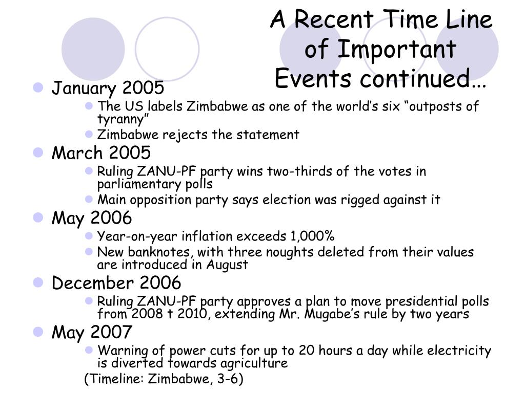 A Recent Time Line of Important Events continued…